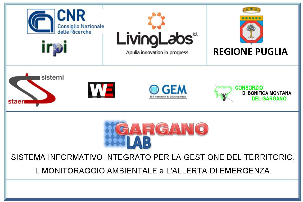 Pagine da Gargano Lab 1 report